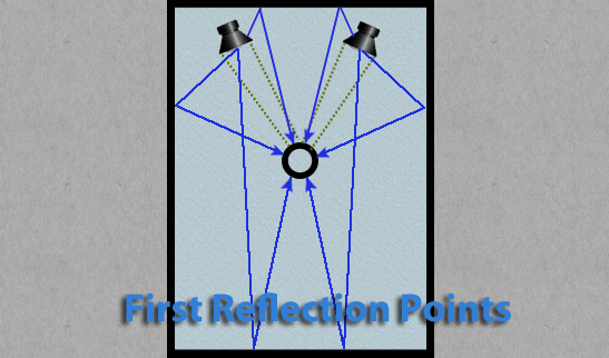First Reflection Points