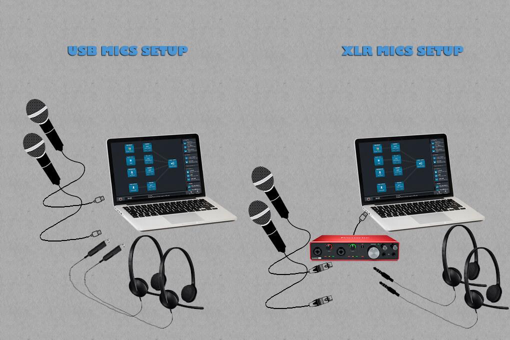 Podcast equipment setup