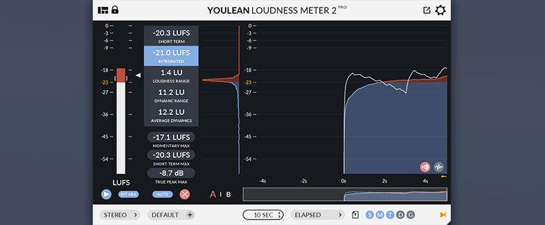 Youlean Loudness Meter free mastering plugin